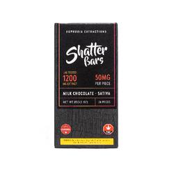 Milk Chocolate Sativa - 1200MG Shatter Bar
