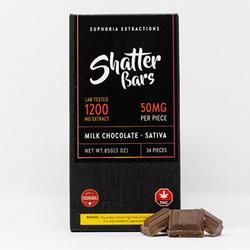 Milk Chocolate Sativa 1200mg Shatter Bar