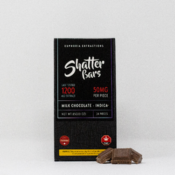 Milk Chocolate Indica 1200mg Shatter Bar