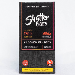 1200mg Sativa Milk Chocolate Shatter Bar