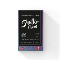 Shatter Chews INDICA 240mg