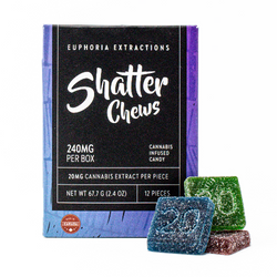 Indica Shatter Chews - 240mg Full Spectrum Extract